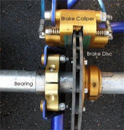 brakesystem